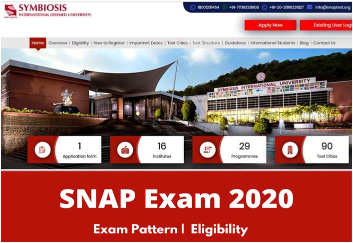 SNAP Exam 2020