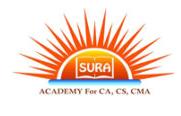 Sura Academy